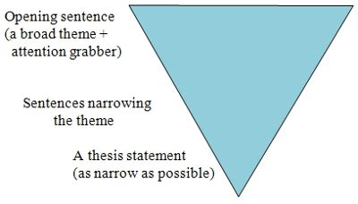 Outline template for analyticalargumentative research paper